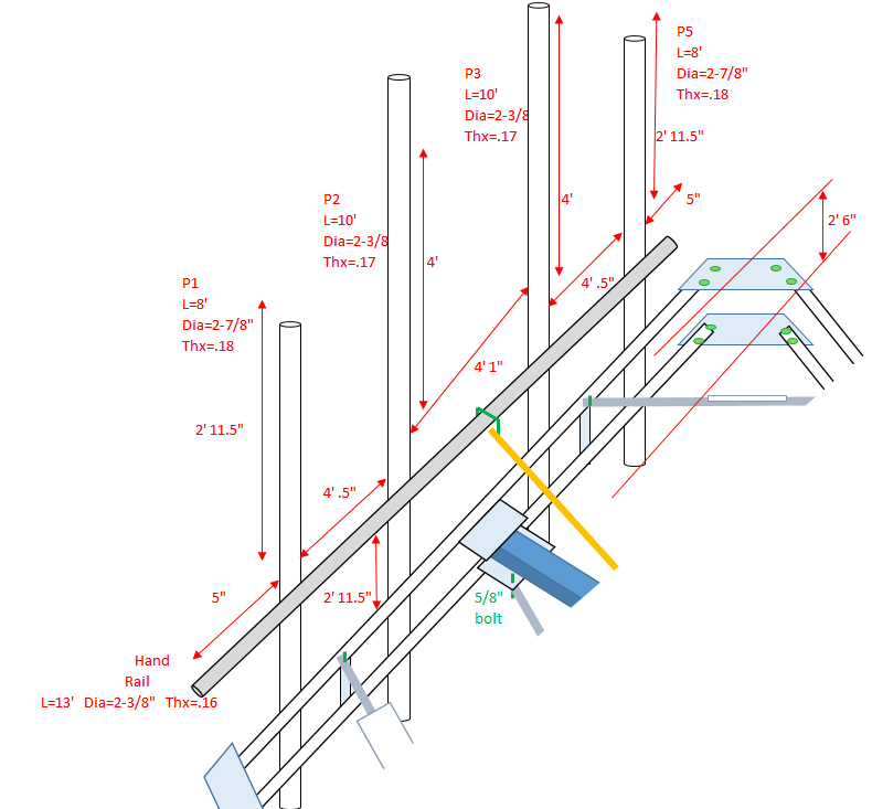 handrail diagram.jpg