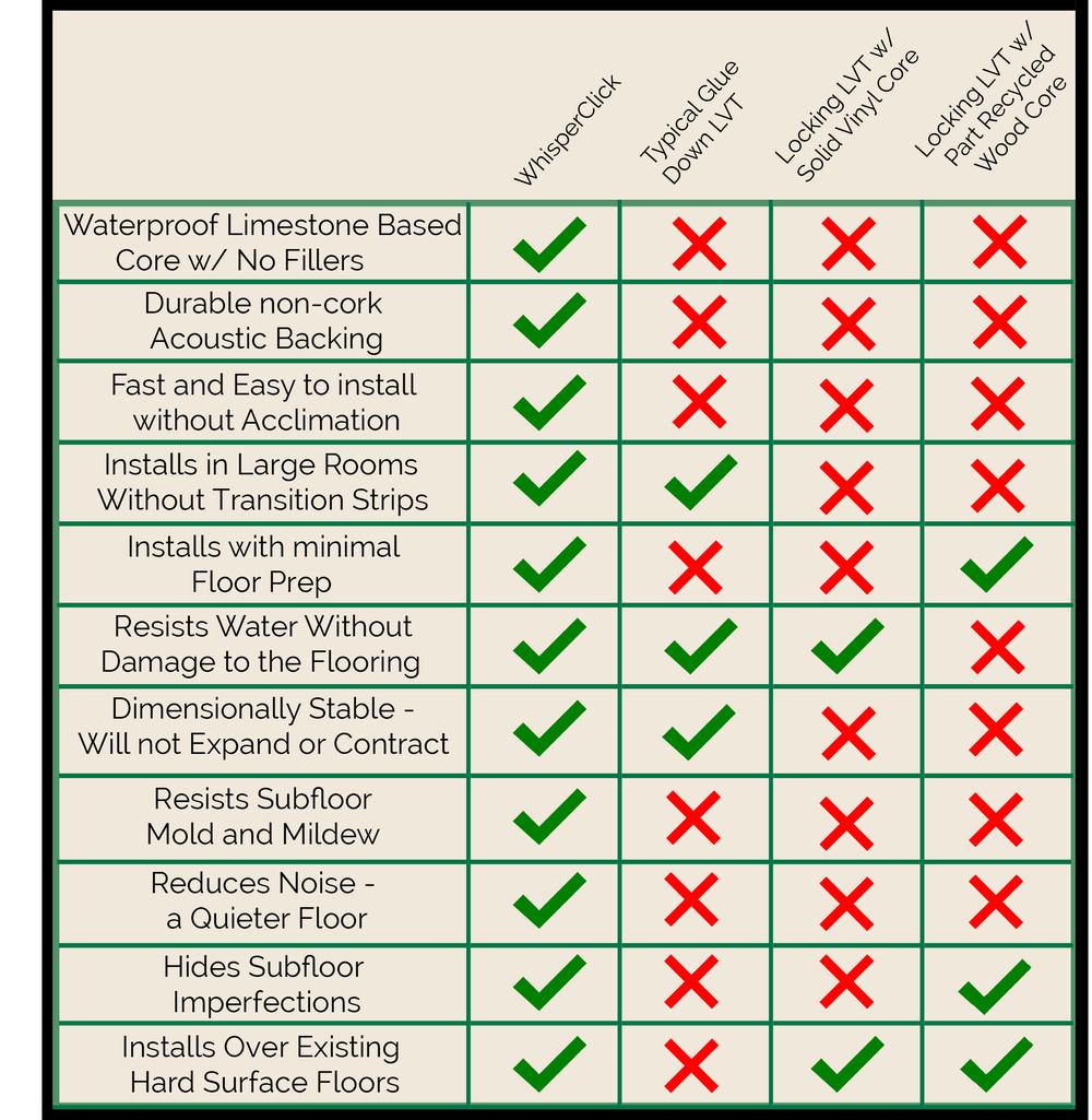 Mail Chimp Chart (1).png
