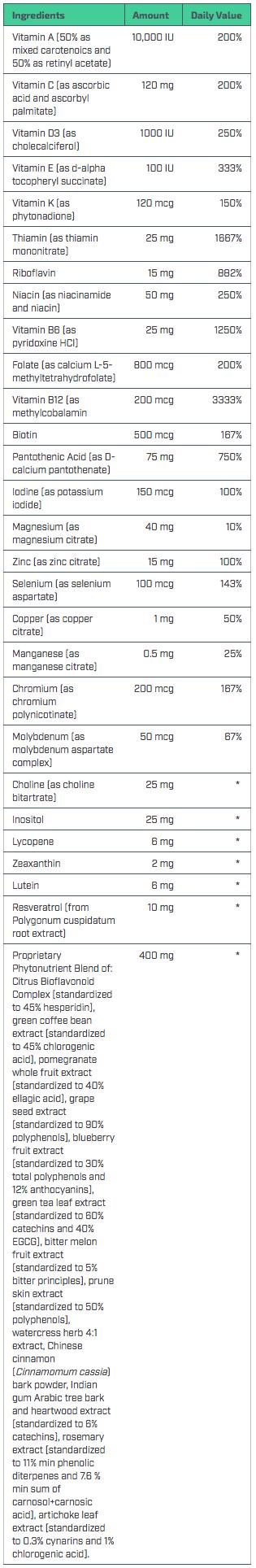 multi-vitamin-nutri-dyn.png