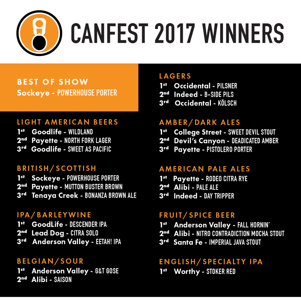 Canfest-winners-2017.png