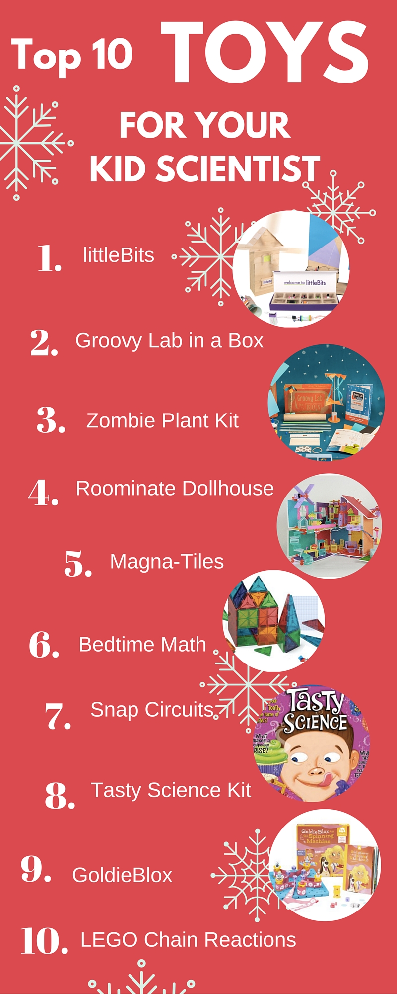 Gift Guide Top 10 Toys For Your Kid Scientist Asty