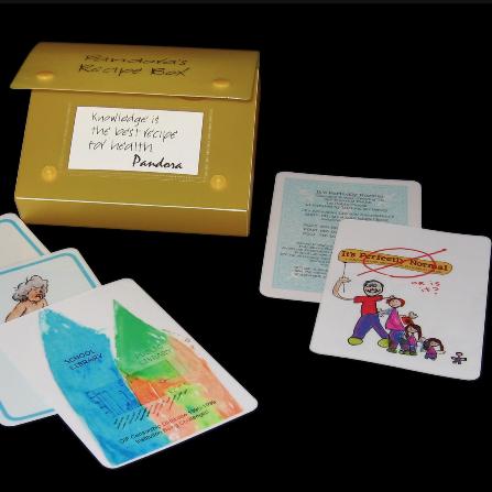 Pandora's Recipe Box