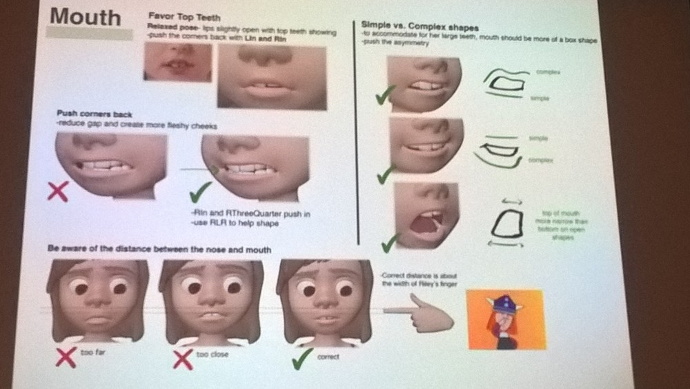 Parker offered tips for animating Pixar characters' mouths.