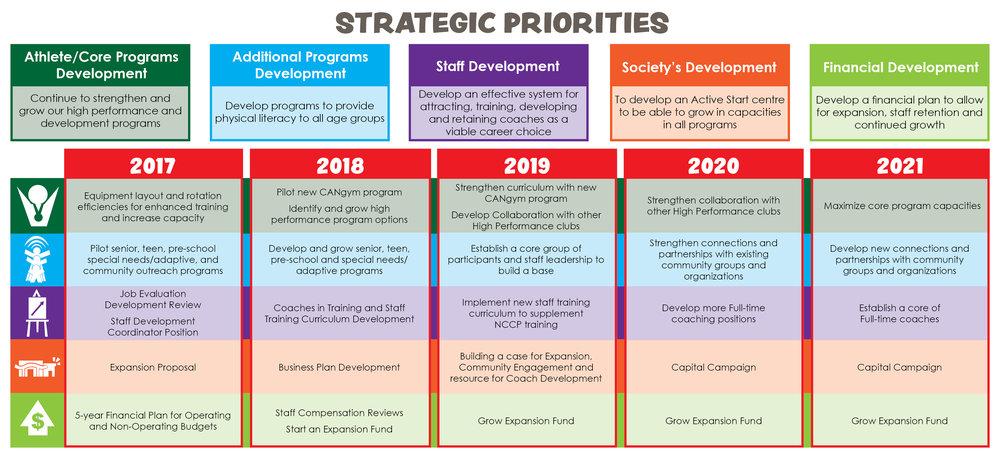 AGM-strategicprioritiest-2018-forweb.jpg