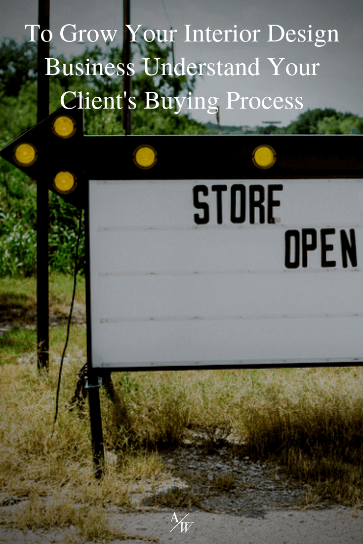 grow-your-business-understand-your-clients-buying-process- (1).png