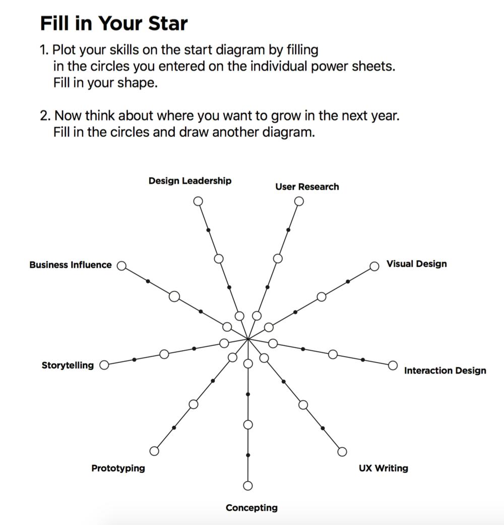 Design Superstars worksheet