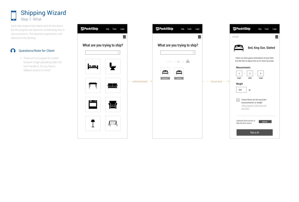 The responsive mobile version of the website