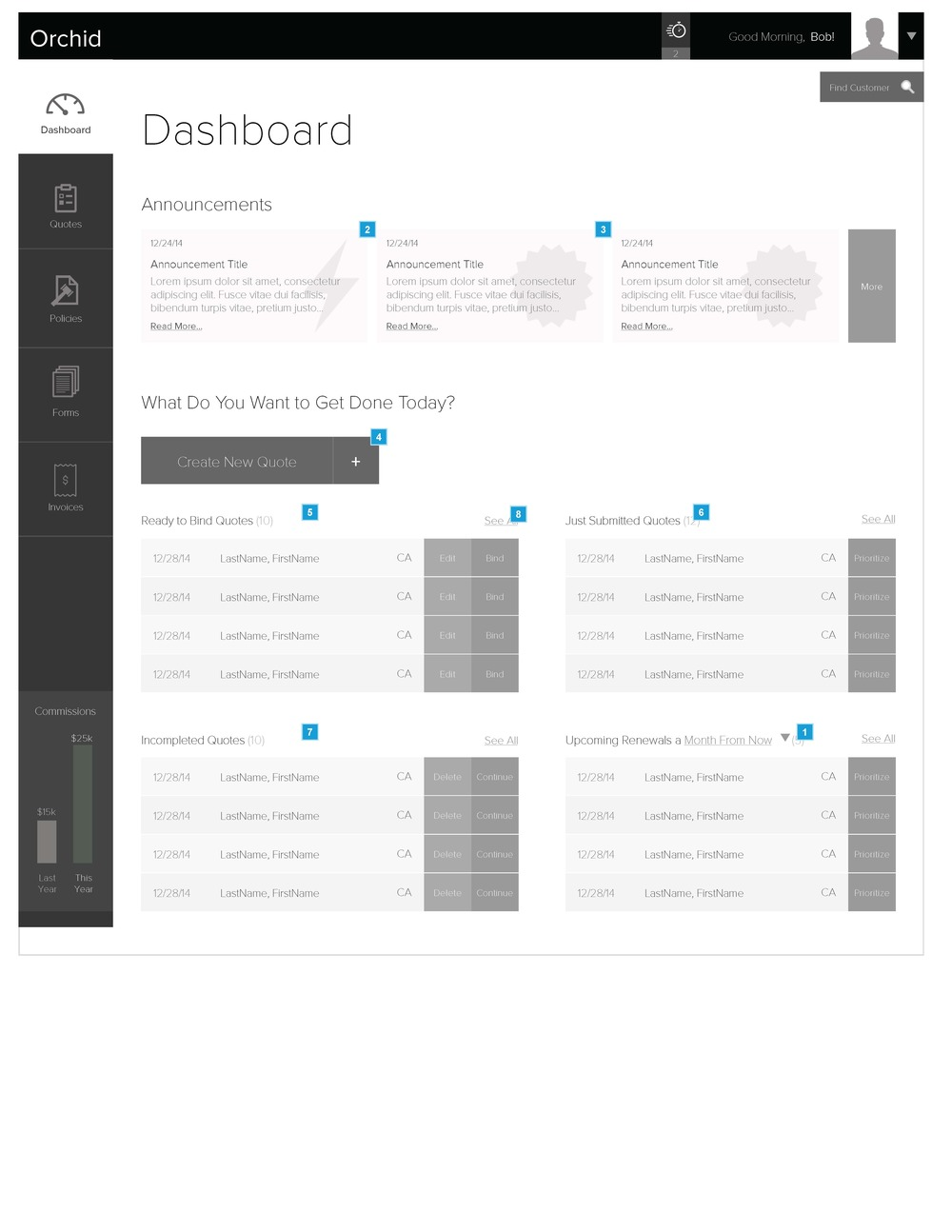 Dashboard of the agent portal based on the user interview and user flow research