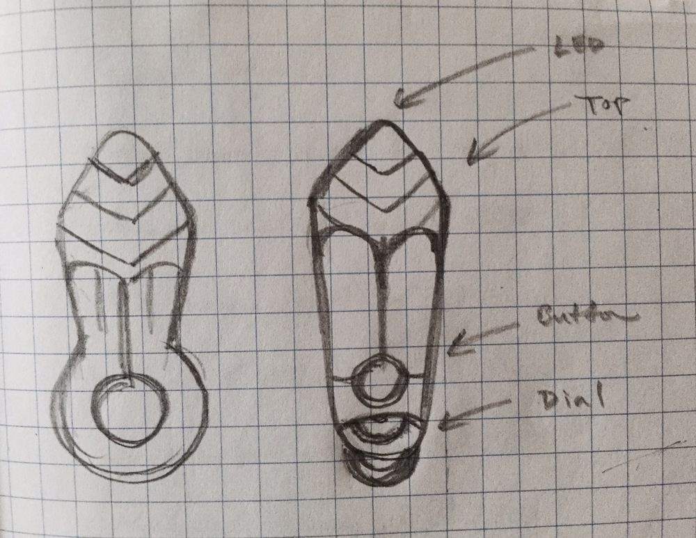 Iterating on design