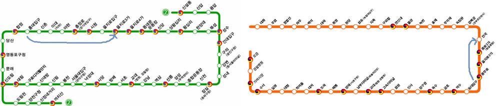 2號線弘大站--乙支路三街站--3號線安國站
