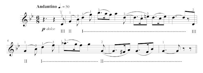Cello Tips — Cello Practice, Cello Performance