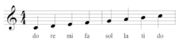 scale with solfege syllables.jpg