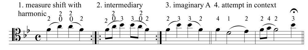 Tchaikovsky exercise.jpg