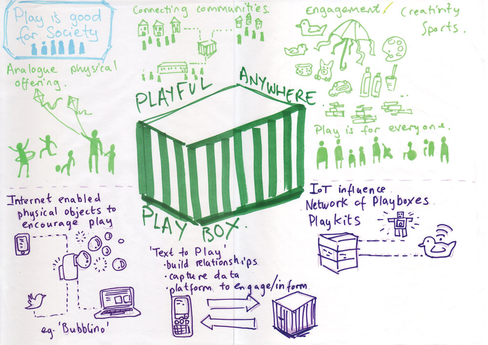 iot-sketches-playfulanywhere.jpg