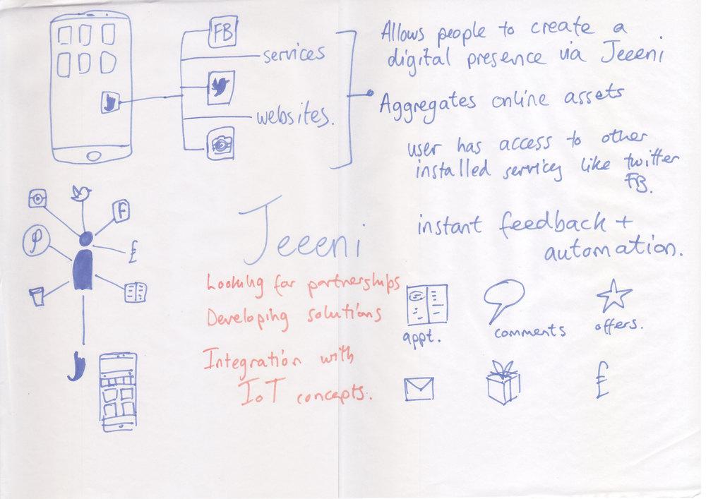 iot-sketches-jeeeni.jpg