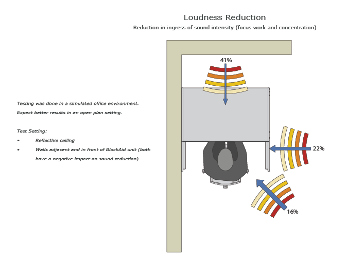 Loudness Reduction 01.png