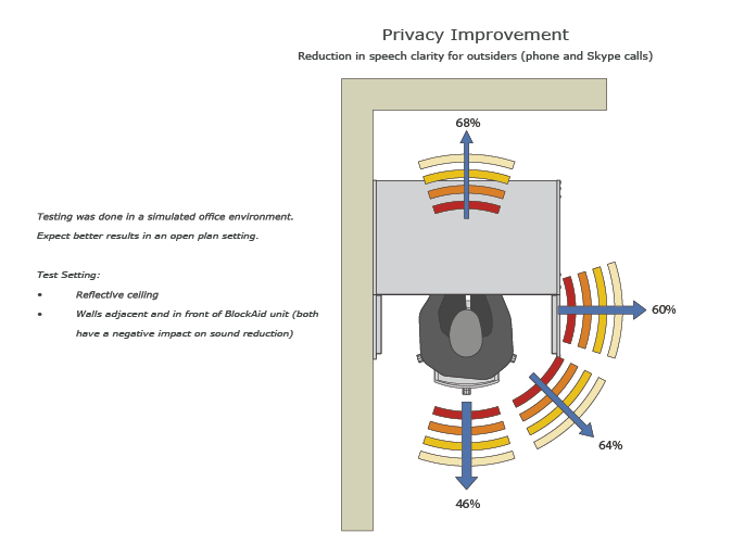 Privacy Improvement 01.png
