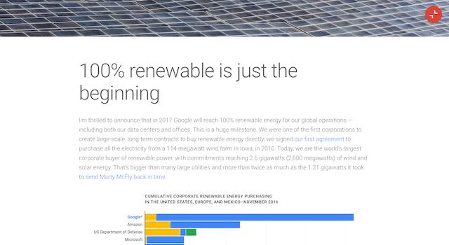 Google Environment microsite