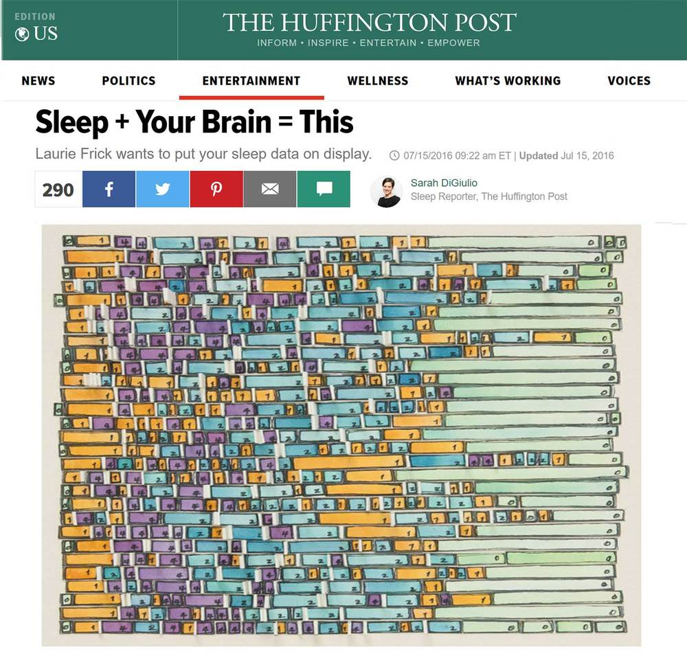 Huffpo_sleep_sarah_digiulio.jpg