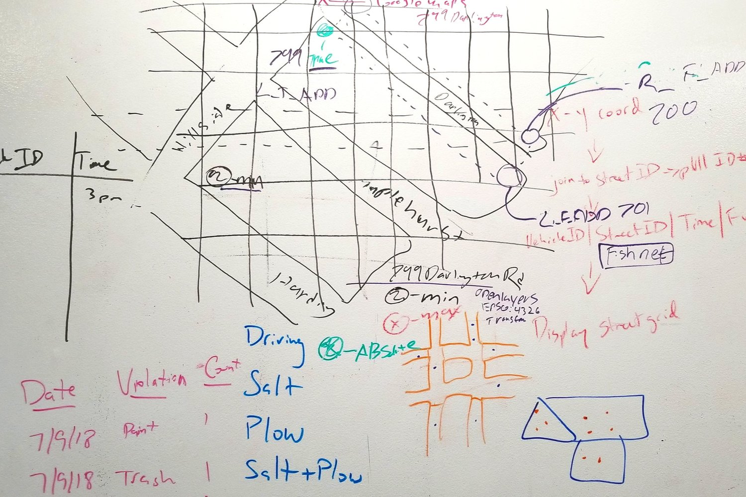 Development of the Snow Plow Map — Innovate Syracuse