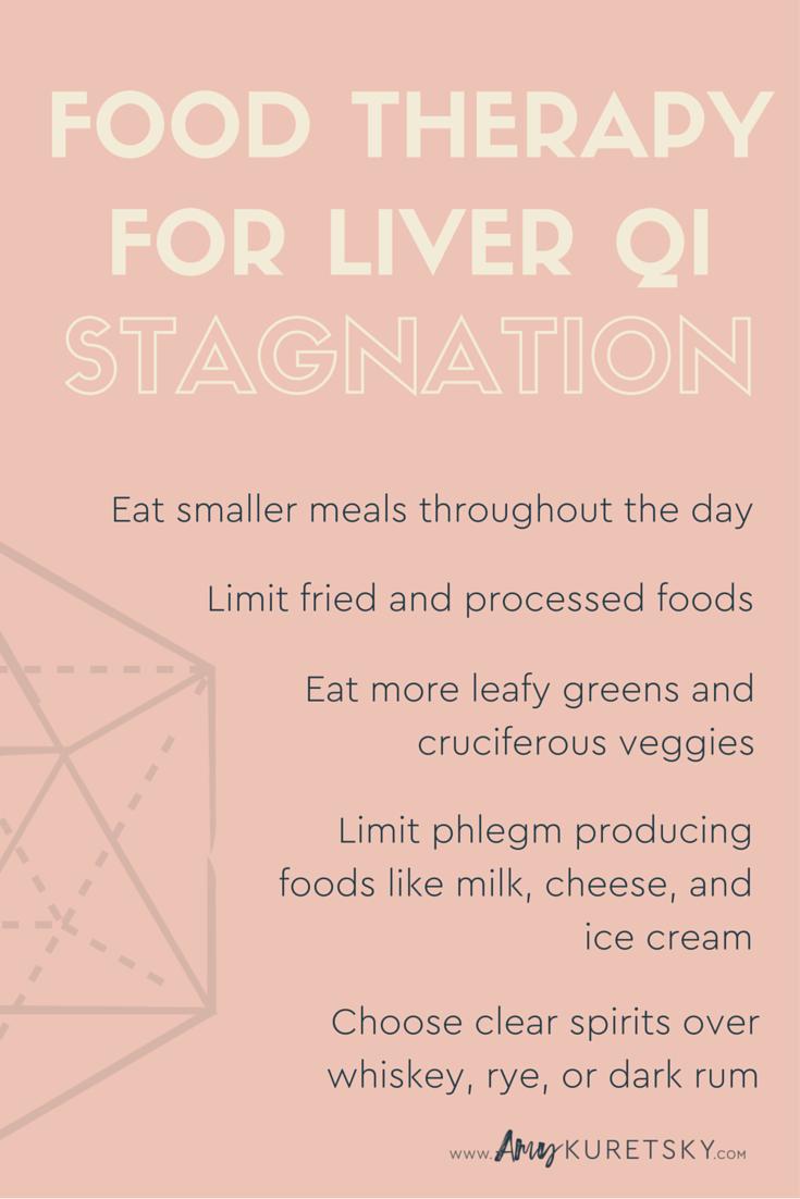 TCM_foodtherapy_liver.jpg