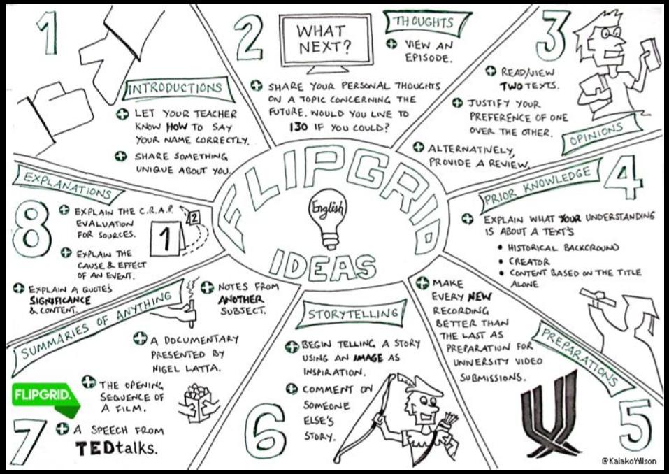 Flipgrid English Ideas