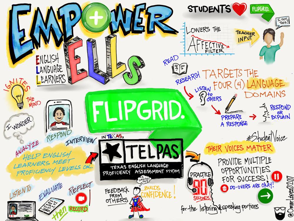 Empower ELLs Flipgrid Sketchnote