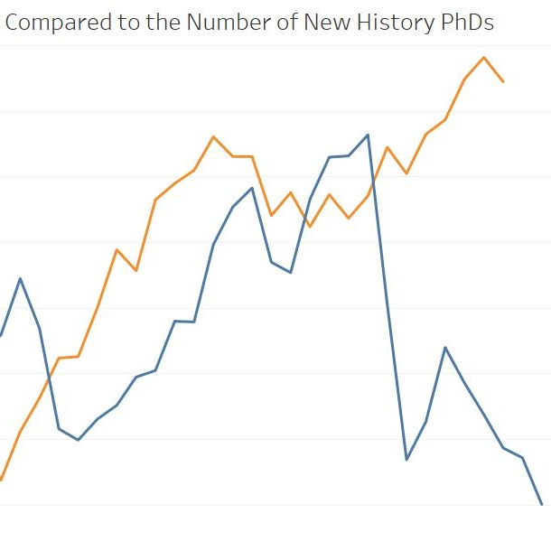 Advertised-Job-Openings-Compared-to-the-Number-of-New-History-PhDs.jpg