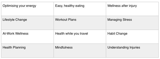 online health coach