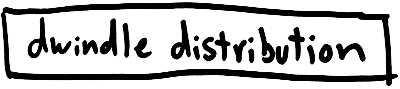 dwindle distribution heritage logo