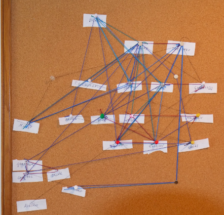 An early representation of the network...