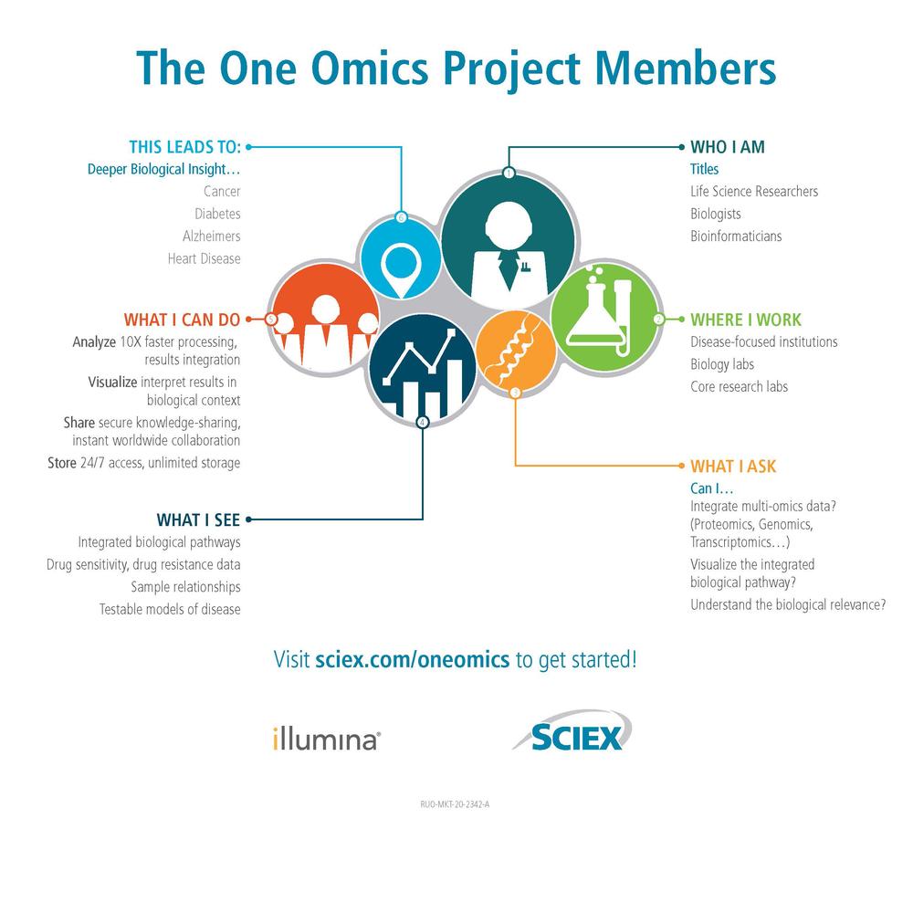 OneOmics-Illumina_infographic_D2c_Page_2.jpg