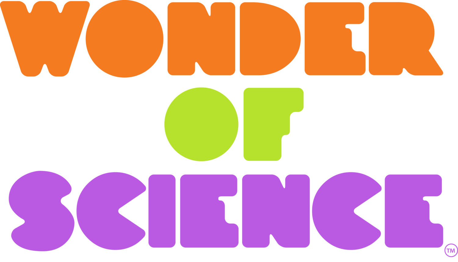 Wonder Of Science