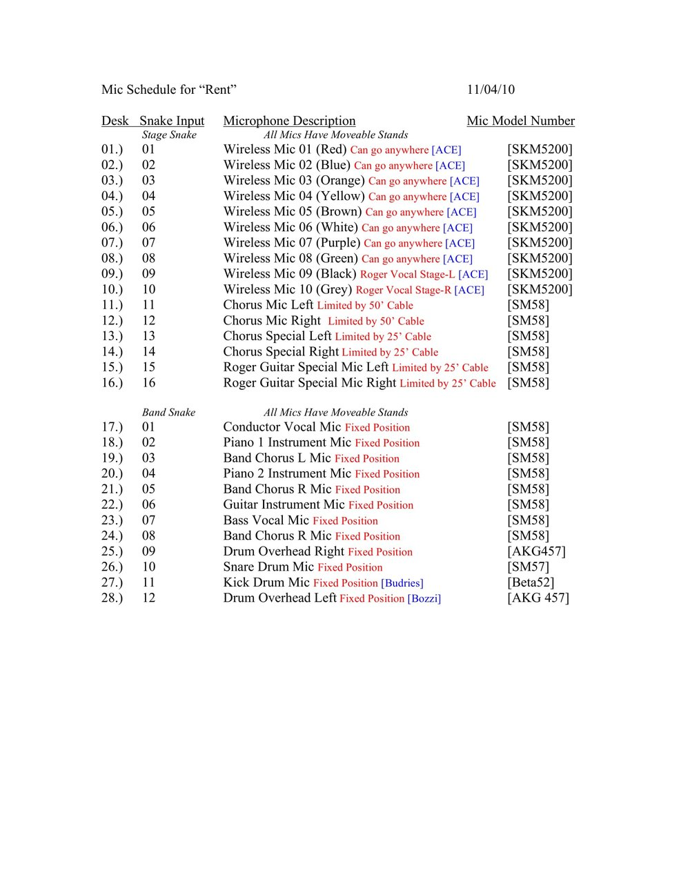Mic Schedule Rent 11-04-10-1.jpg