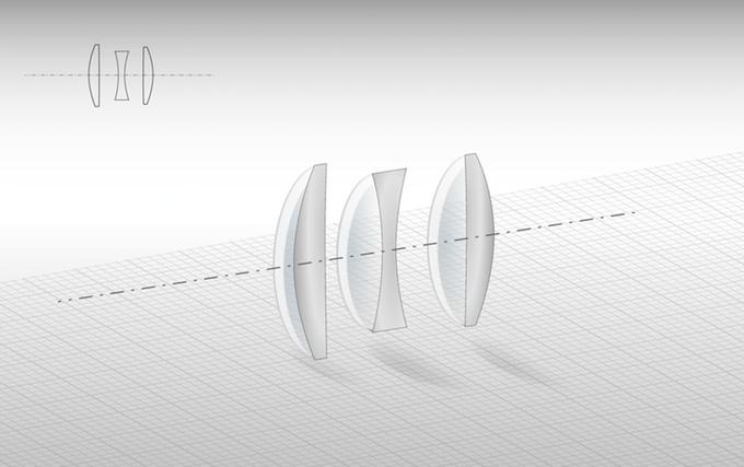 Trioplan lens