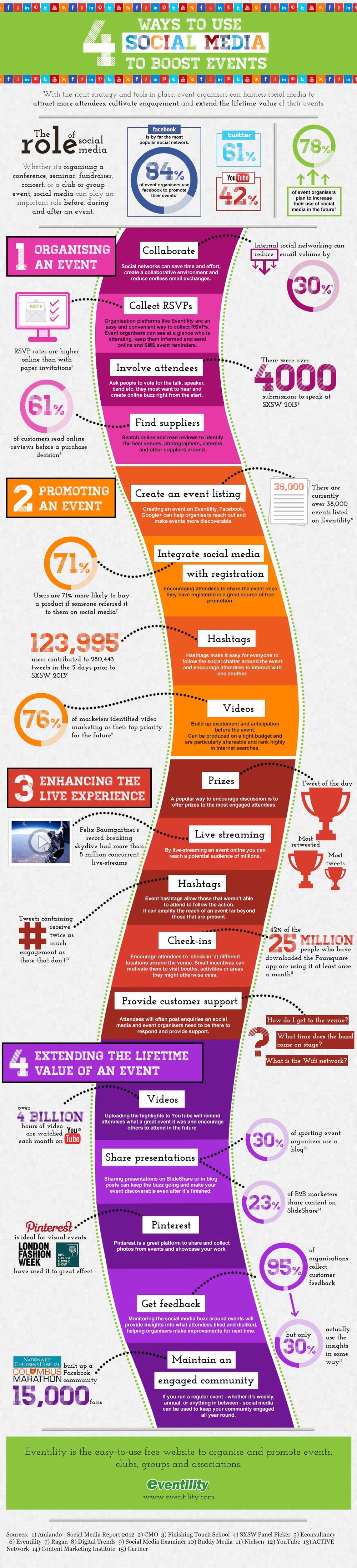 KSD_SocialMedia_Infographic