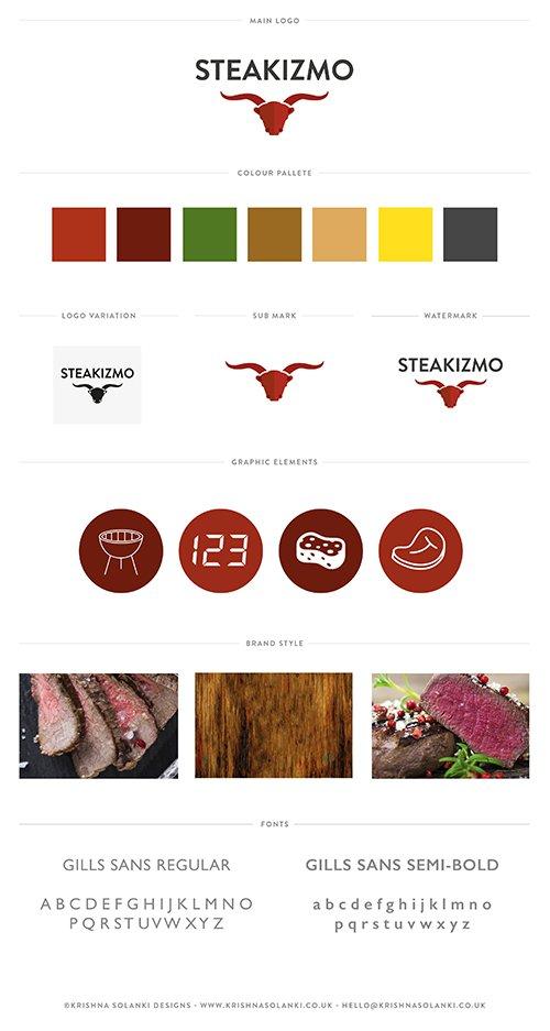 KSD_Steakizmo_brand_board