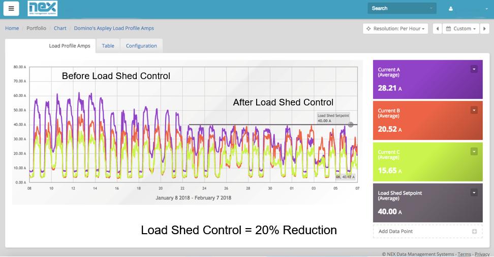 LoadShed_Chart-3.PNG