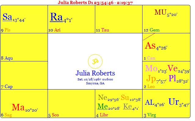 JuliaVedic.jpg