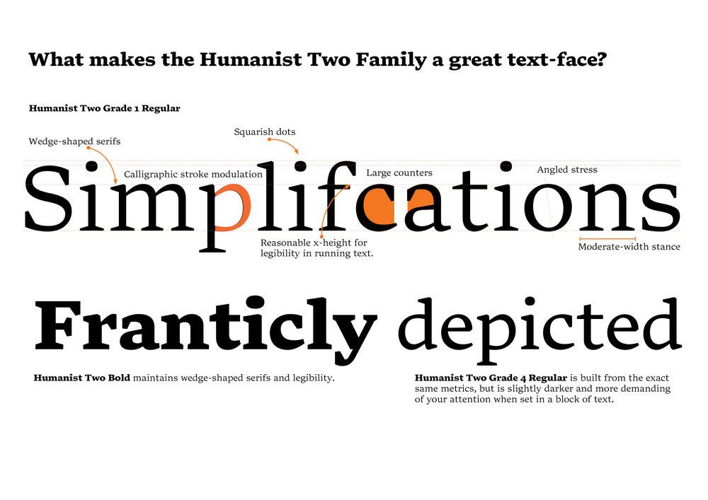 HumanistTwo_TypeSpecimen2.jpg