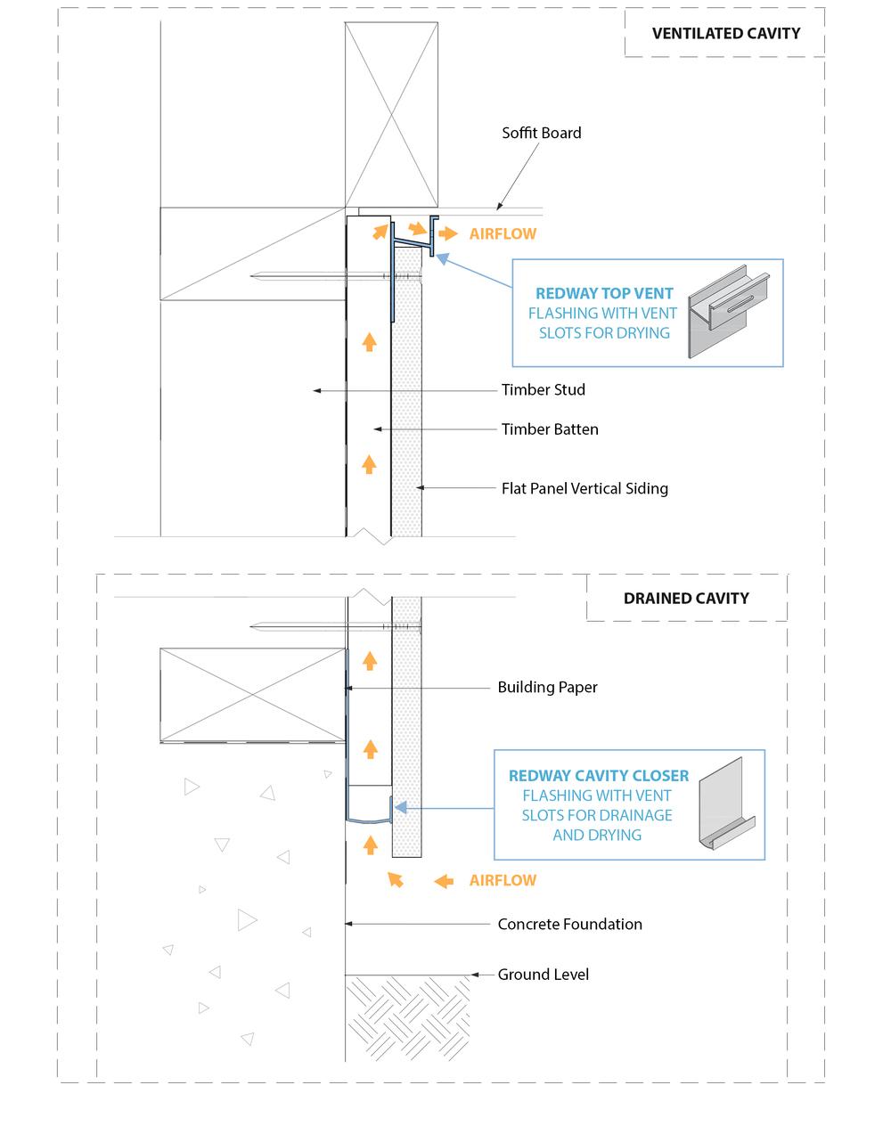 Flat-panel-cavity-closer-detail.jpg
