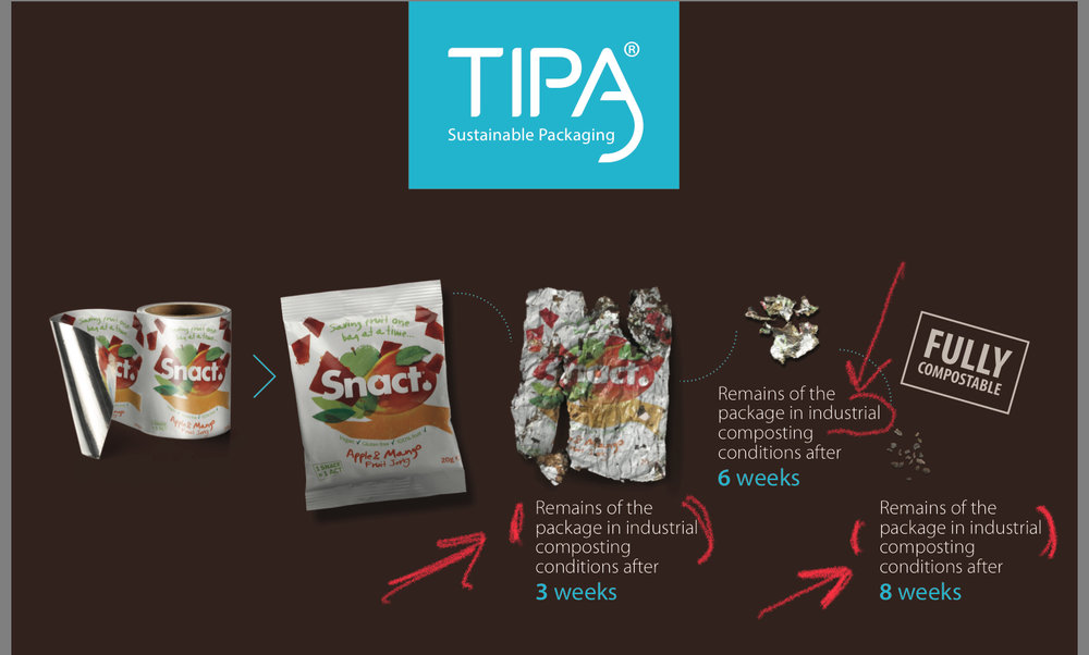 Tipa demonstrating how Snact packaging biodegrades under industrial composting conditions