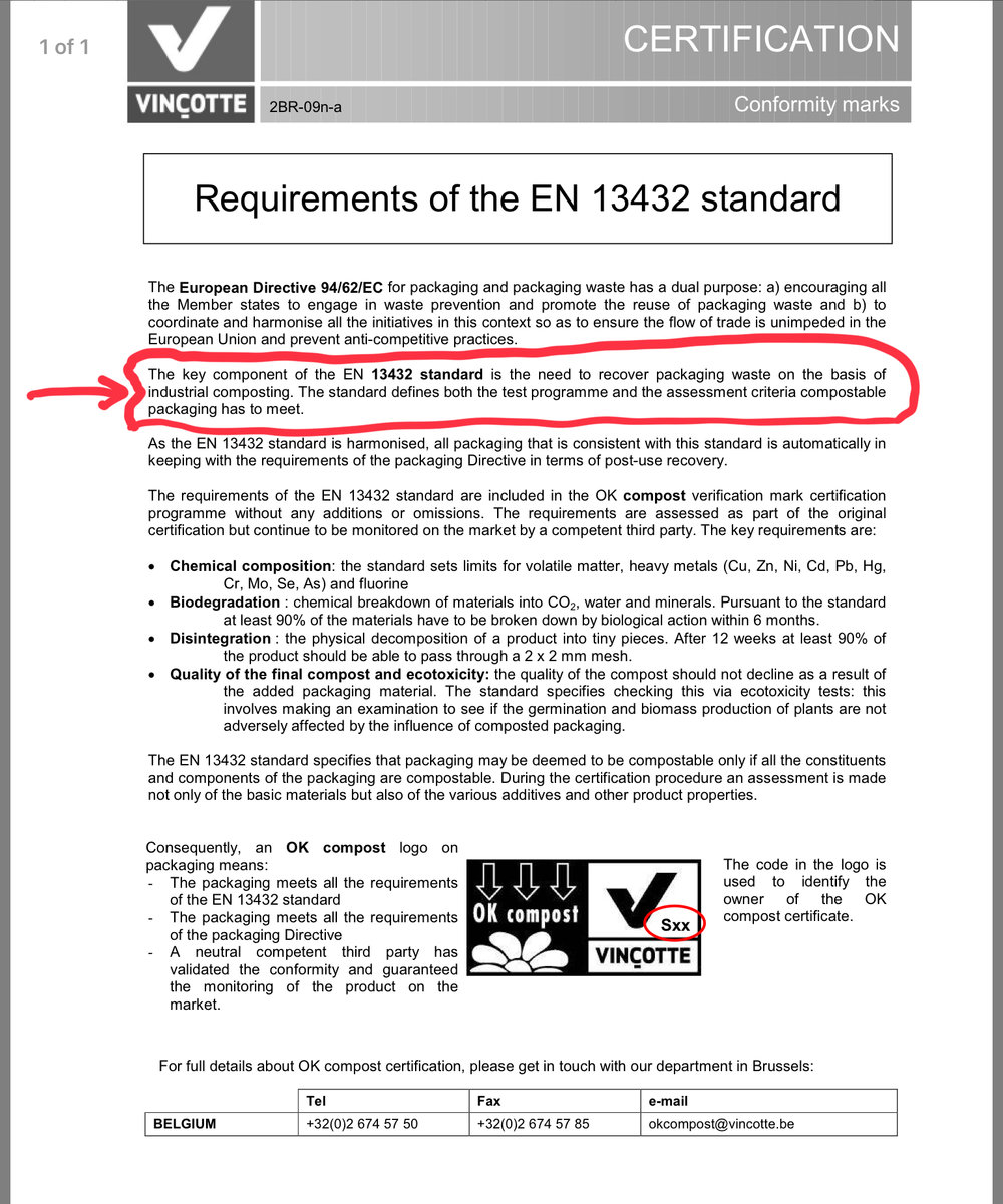 Requirements of the EN 13432 standard