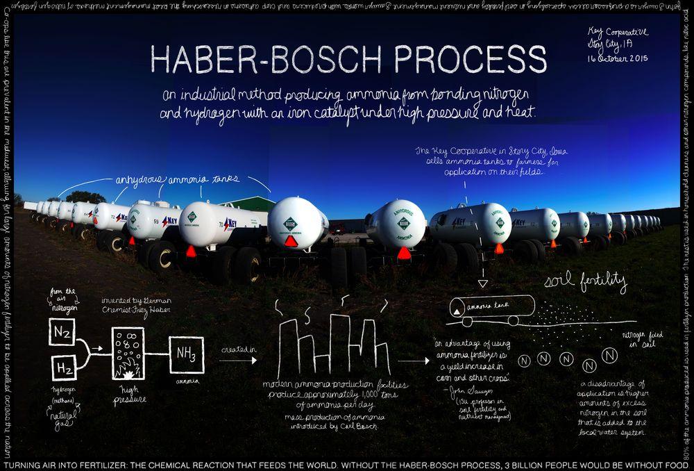 PL_Ames_Haber Bosch_Small.jpg
