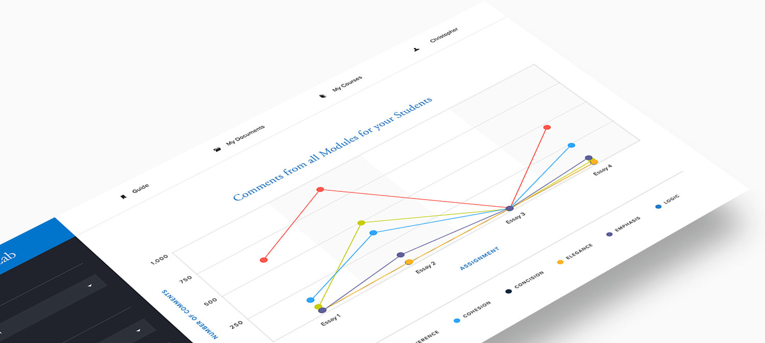 writelab product chris ramirez design creatively writelab s analytics features line graphs and pie graph views that display students strengths and weaknesses as well as the number of comments