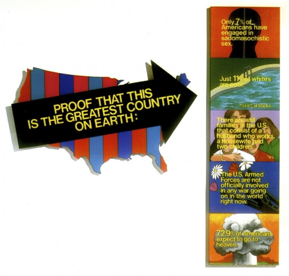 Prove That This Is The Best Country 1989