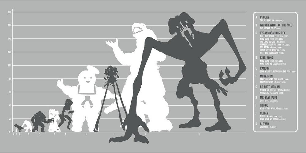 Monster_Size_Full_4_9_13