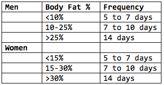 BodyFat.png