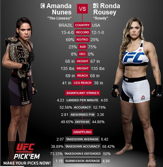 UFC_ronda_Rousey_cronulla_northies