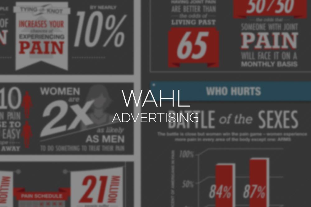 button+WAHL.jpg